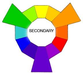 Color wheel flower art p r e p - Show color wheel ...